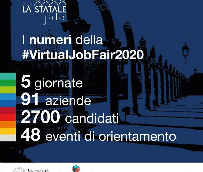 I numeri della VirtualJobFair2020 dell'Università degli studi di Milano